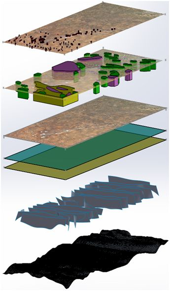 ANE's multilayer model, a visualisation of 7 of the 17 subsurface layers.